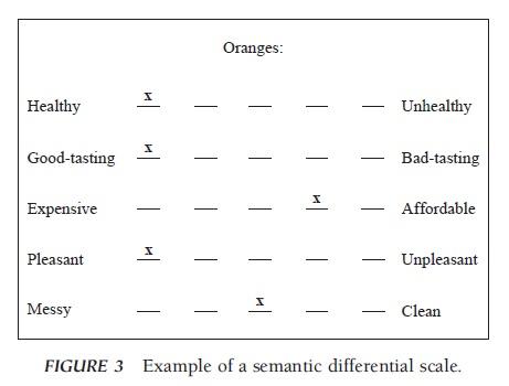 Attitudes Research Paper  Essayempire Attitudes Research Paper F