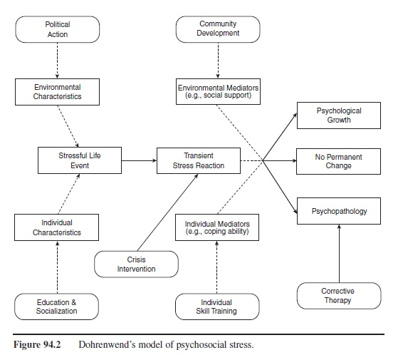 dohrenwend model Implications of the model of conservation of resources for new research directions are  (dohrenwend, krasnoff, i wish to thank leonard jason, .