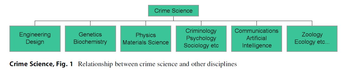 Crime Science Research Paper