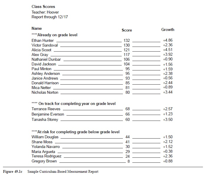 curriculum instruction research paper