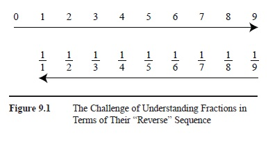 development-3-5-research-paper-f1
