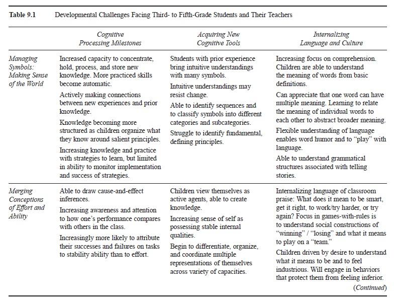 development-3-5-research-paper-t1