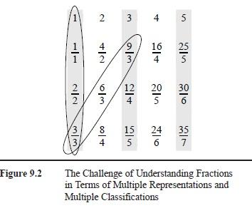 development-3-5-research-paper-f2