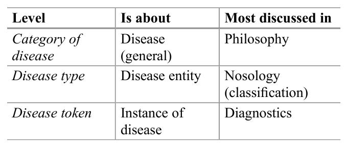 Disease research paper tab 2