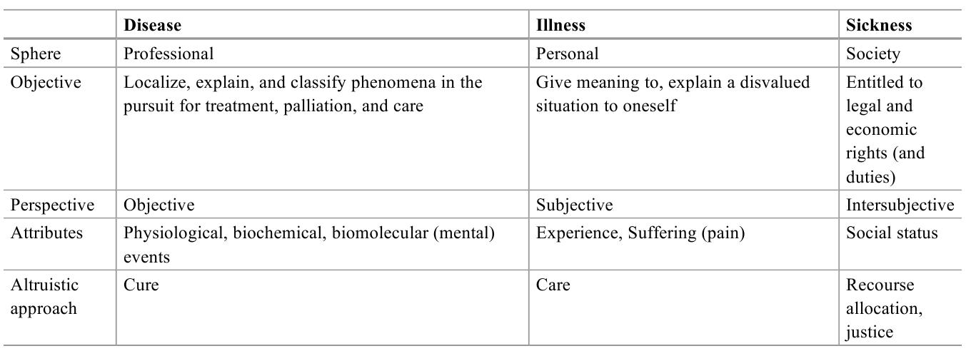 Disease research paper tab 3