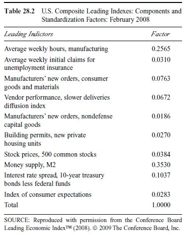 economic-measurement-and-forecasting-research-paper-t2
