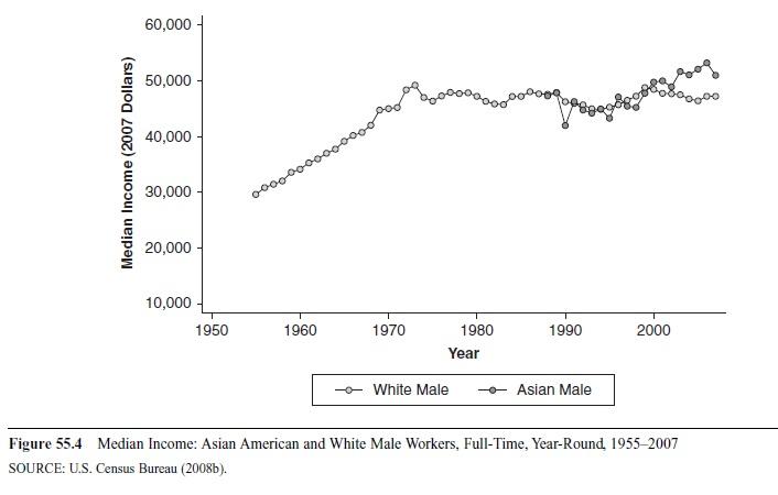 research paper american economy American economic association japan center for economic research (454 articles australian economic papers 1969 - 2017.