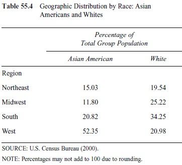 economics-and-race-research-paper-t4