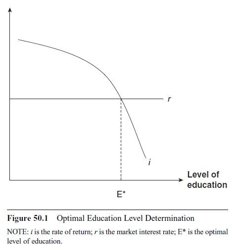 economics-of-education-research-paper-f1