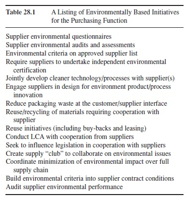 environmental-supply-chain-management-research-paper-t1