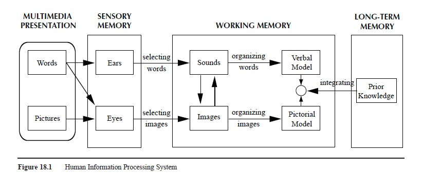 image processing research papers pdf