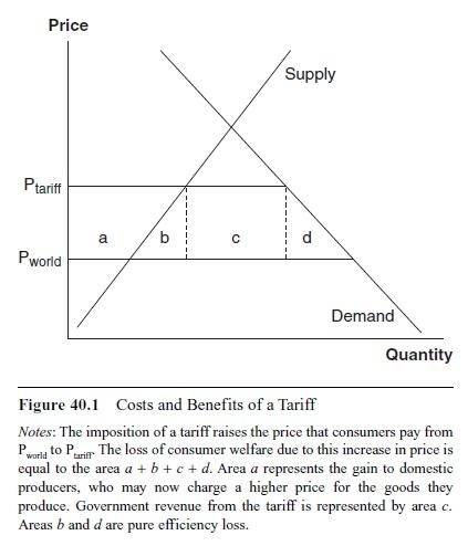 international-trade-research-paper-f1