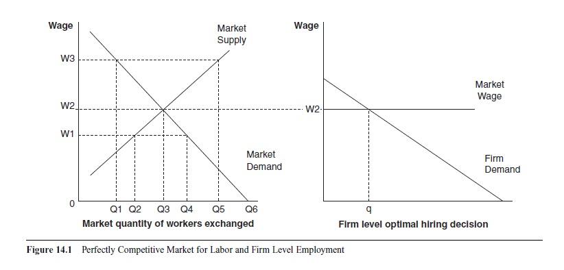 labor-markets-research-paper-1