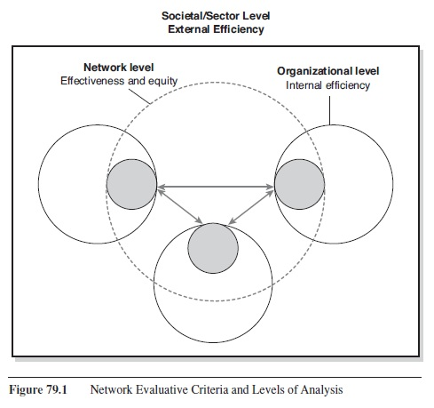 leadership-in-interorganizational-networks-research-paper-f1