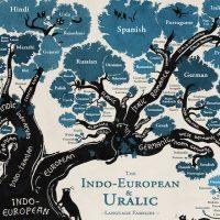 Linguistics Research Paper Examples