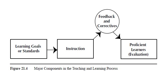 Mastery Learning research paper f4