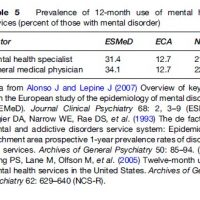 Mental Health Epidemiology Research Paper