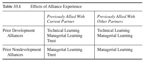 new-product-and-service-development-in-strategic-alliances-research-paper-t1