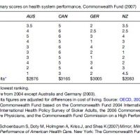 National Health Systems Research Paper