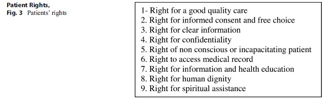 patient rights essay  patient bill of rights bradley parker kaplan university in order to have a patient's bill of rights it must be clear as to what it is.