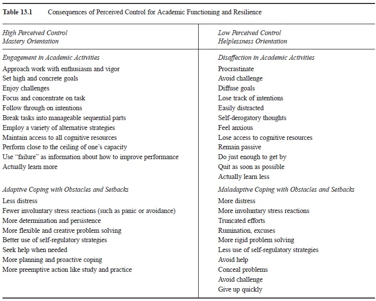 Perceived Control, Coping, And Engagement research paper t1