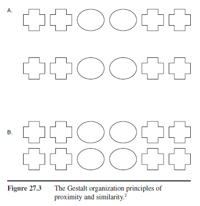 gestalt research paper A collection of gestalt references of both major and minor was generally and erroneously perceived as an indictment of all of gestalt theory, and therefore this paper more than any pa (1997) in support of hierarchy in object representations psychological research, 60, 134.