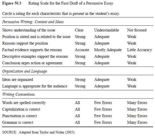 Performance Assessment research paper f3