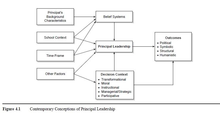 principals-research-paper-p1