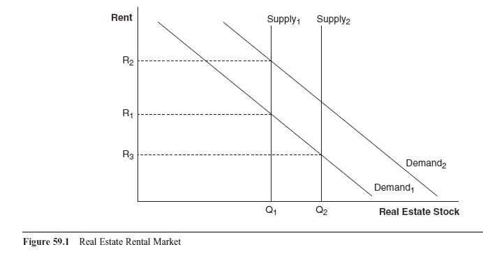 real-estate-economics-research-paper-f1