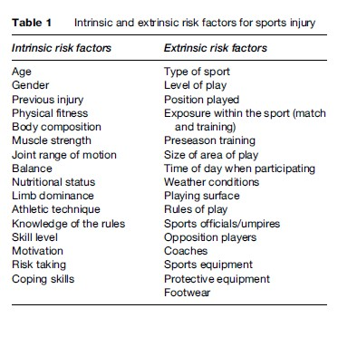 research paper on sports
