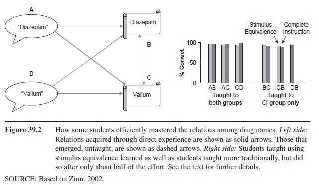 equivalence thesis Article for linguists and translators translation theory equivalence in translation.