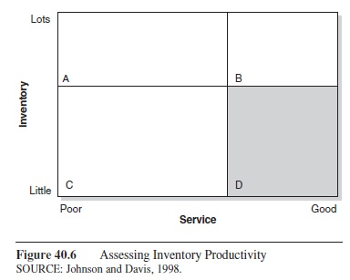 research paper on supply chain management Understanding supply chain management: supply chain elements and activities examined in this paper, an overview of our research framework is shown in figure 2.