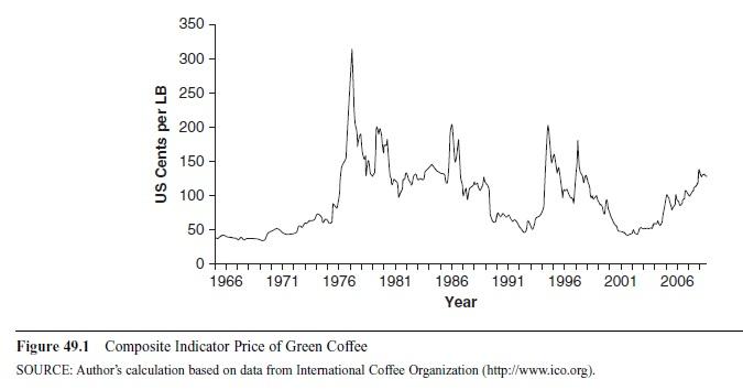 the-economics-of-fair-trade-research-paper-f1