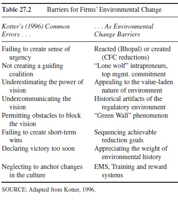 understanding-and-overcoming-the-green-wall-research-paper-t2