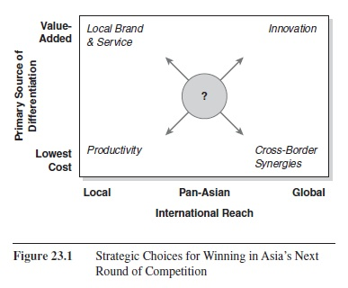winning-in-asia-research-paper-f1