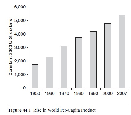 world-development-in-historical-perspective-research-paper-f1