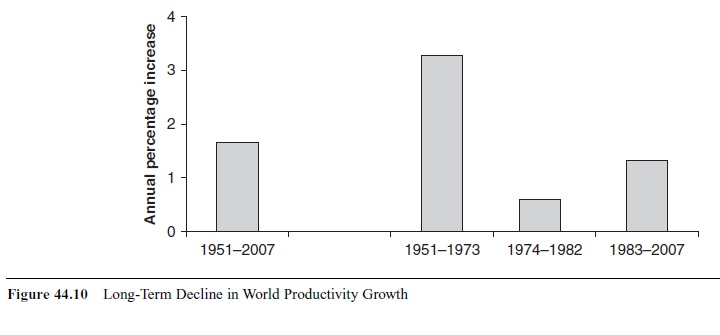 world-development-in-historical-perspective-research-paper-f10