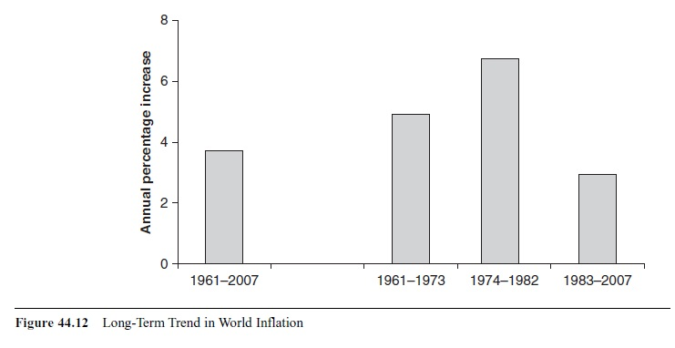 world-development-in-historical-perspective-research-paper-f12