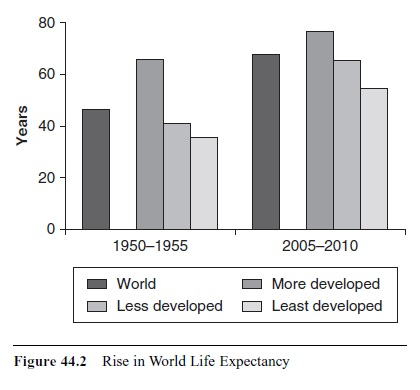 world-development-in-historical-perspective-research-paper-f2