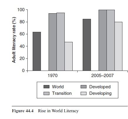 world-development-in-historical-perspective-research-paper-f4
