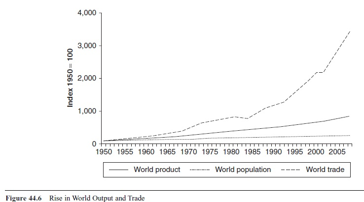 world-development-in-historical-perspective-research-paper-f6