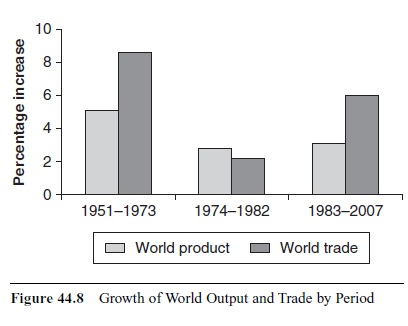 world-development-in-historical-perspective-research-paper-f8