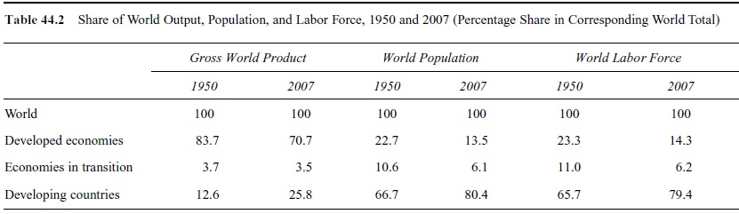 world population research paper 8-12-1997 the world population research paper population council conducts research and delivers solutions to improve lives around the world as the world population.